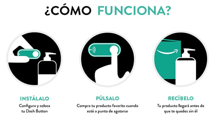 como-funciona-amazon-dash-button