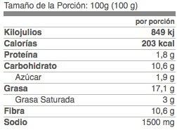calorias aguacate mercadona - Guacamole de Mercadona
