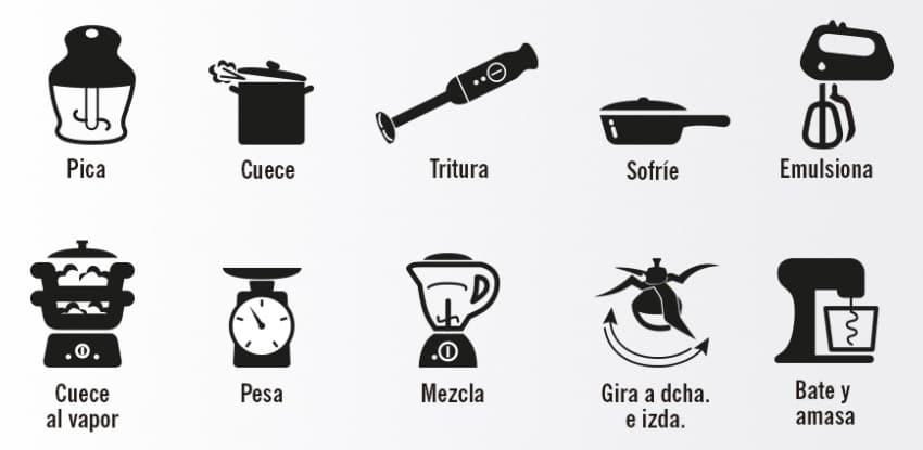 funciones robot cocina - Robot de cocina de Lidl